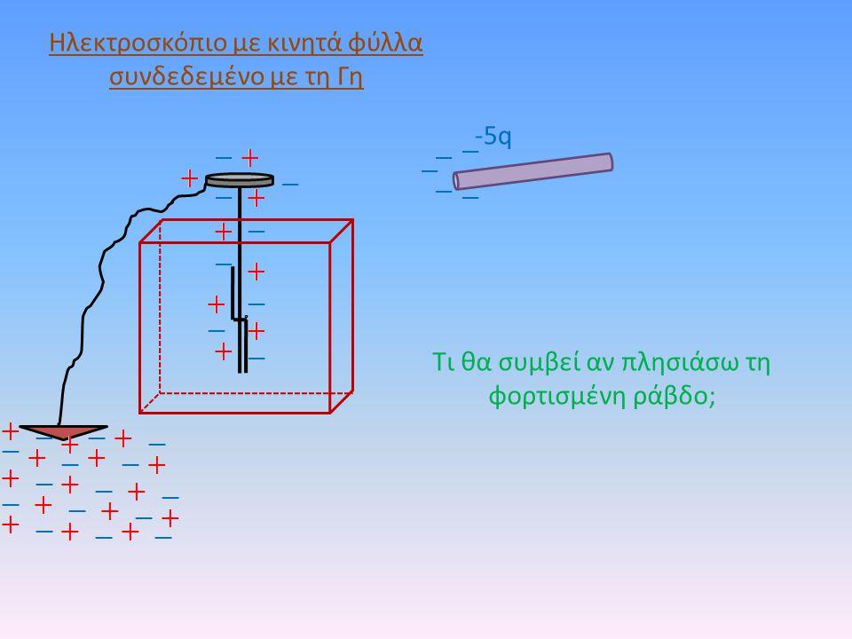Ηλεκτροσκόπιο με κινητά φύλλα συνδεδεμένο με τη Γη