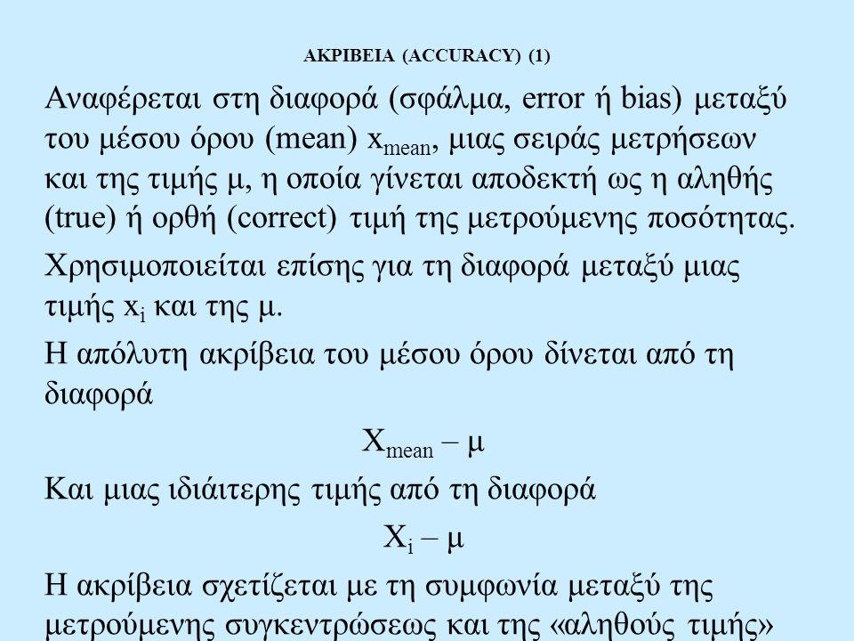 ΑΚΡΙΒΕΙΑ (ACCURACY) (1)