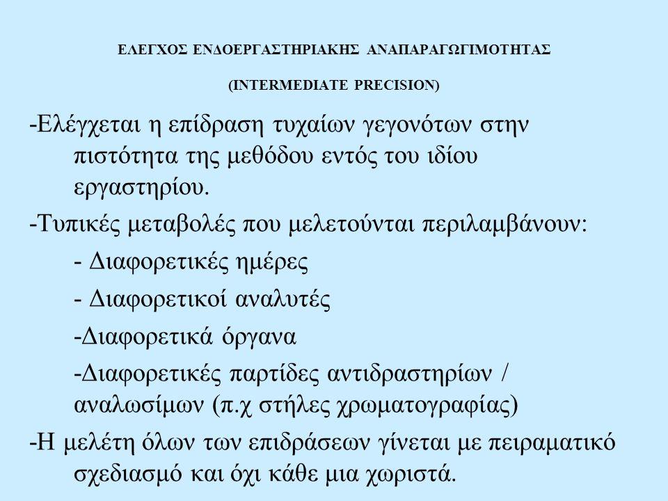 ΕΛΕΓΧΟΣ ΕΝΔΟΕΡΓΑΣΤΗΡΙΑΚΗΣ ΑΝΑΠΑΡΑΓΩΓΙΜΟΤΗΤΑΣ (INTERMEDIATE PRECISION)