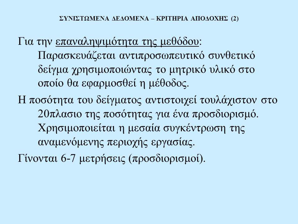 ΣΥΝΙΣΤΩΜΕΝΑ ΔΕΔΟΜΕΝΑ – ΚΡΙΤΗΡΙΑ ΑΠΟΔΟΧΗΣ (2)