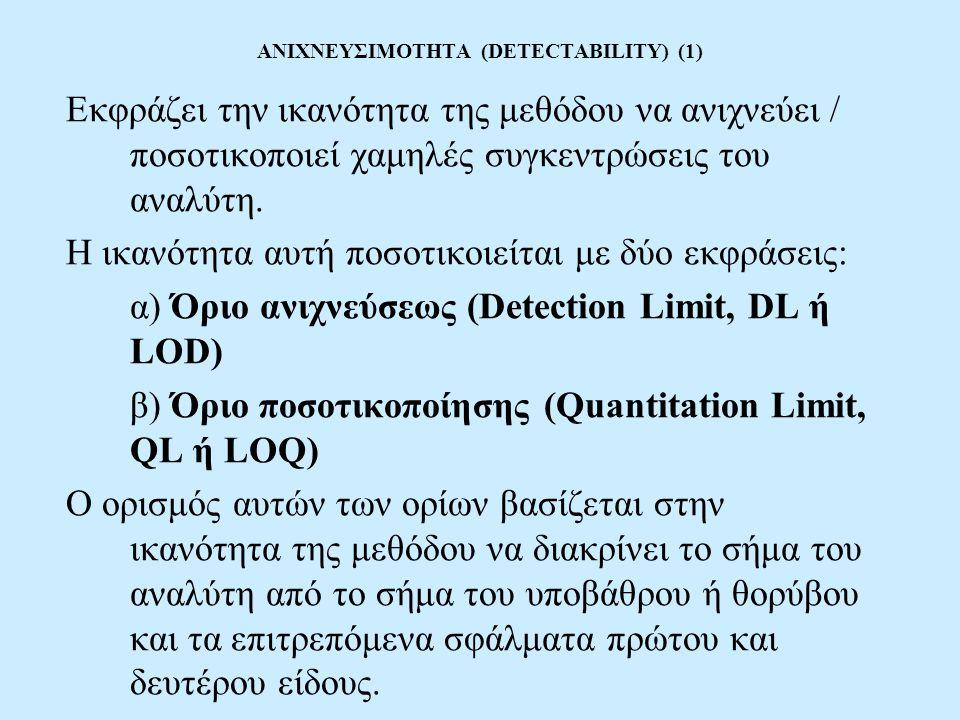 ΑΝΙΧΝΕΥΣΙΜΟΤΗΤΑ (DETECTABILITY) (1)