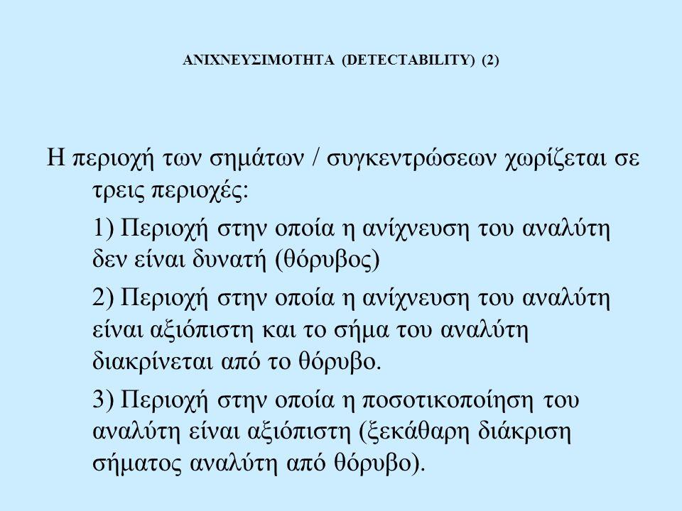 ΑΝΙΧΝΕΥΣΙΜΟΤΗΤΑ (DETECTABILITY) (2)