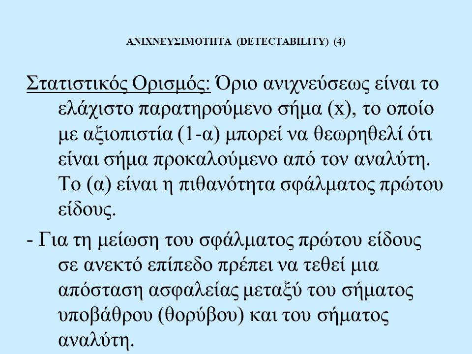 ΑΝΙΧΝΕΥΣΙΜΟΤΗΤΑ (DETECTABILITY) (4)