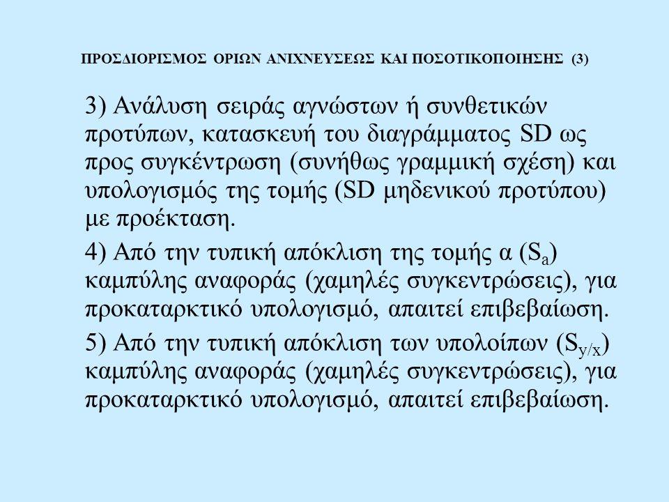 ΠΡΟΣΔΙΟΡΙΣΜΟΣ ΟΡΙΩΝ ΑΝΙΧΝΕΥΣΕΩΣ ΚΑΙ ΠΟΣΟΤΙΚΟΠΟΙΗΣΗΣ (3)