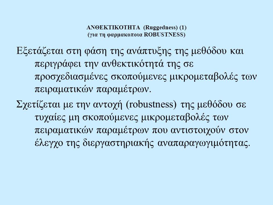ΑΝΘΕΚΤΙΚΟΤΗΤΑ (Ruggedness) (1) (για τη φαρμακοποια ROBUSTNESS)
