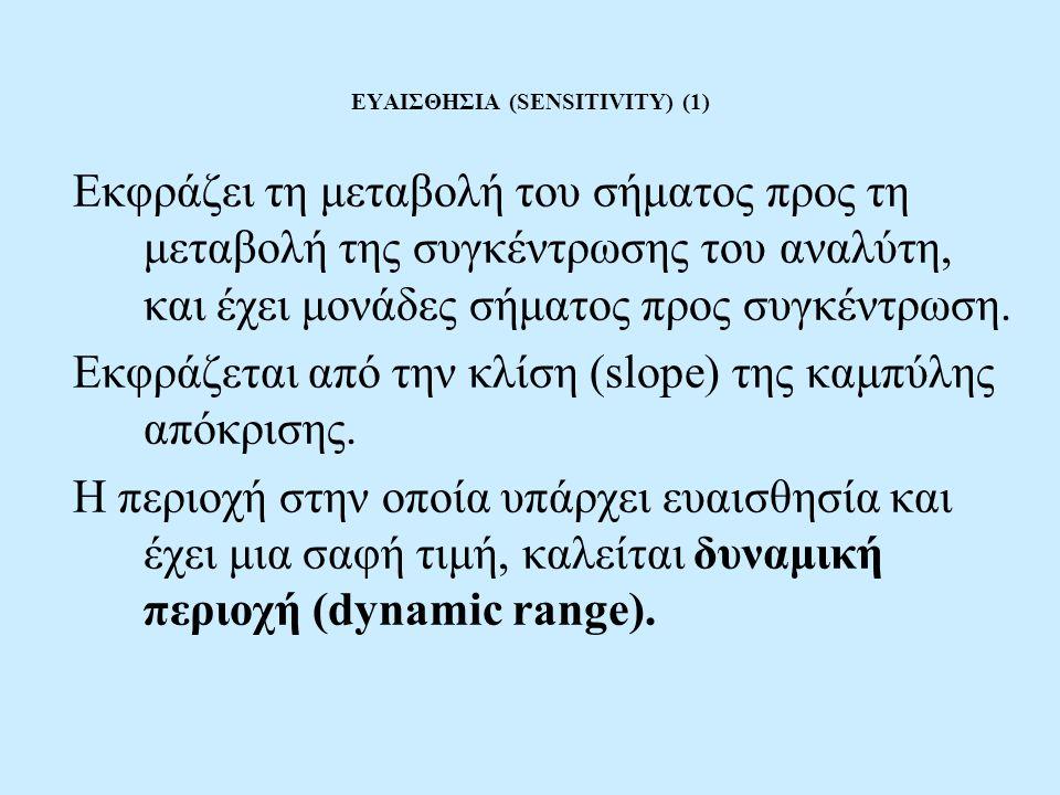 ΕΥΑΙΣΘΗΣΙΑ (SENSITIVITY) (1)
