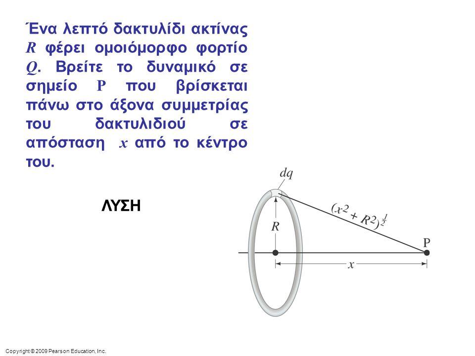Ένα λεπτό δακτυλίδι ακτίνας R φέρει ομοιόμορφο φορτίο Q