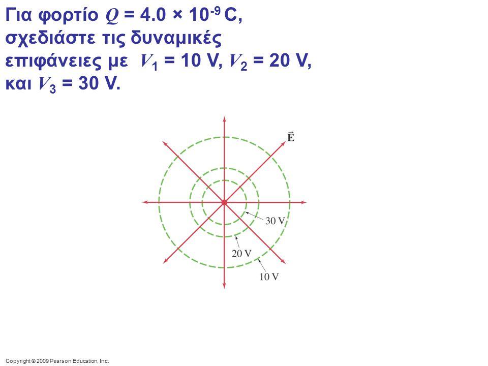 Για φορτίο Q = 4.0 × 10-9 C, σχεδιάστε τις δυναμικές επιφάνειες με V1 = 10 V, V2 = 20 V, και V3 = 30 V.