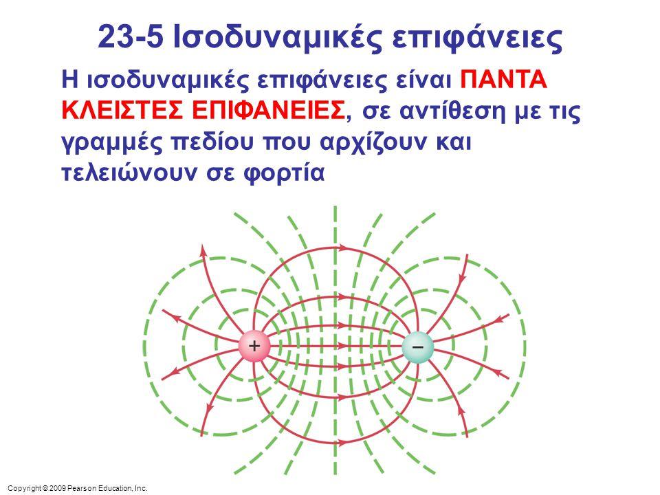 23-5 Ισοδυναμικές επιφάνειες
