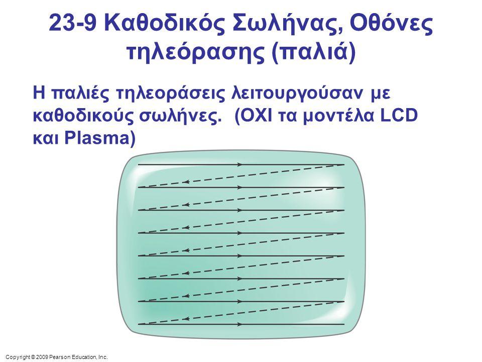 23-9 Καθοδικός Σωλήνας, Οθόνες τηλεόρασης (παλιά)