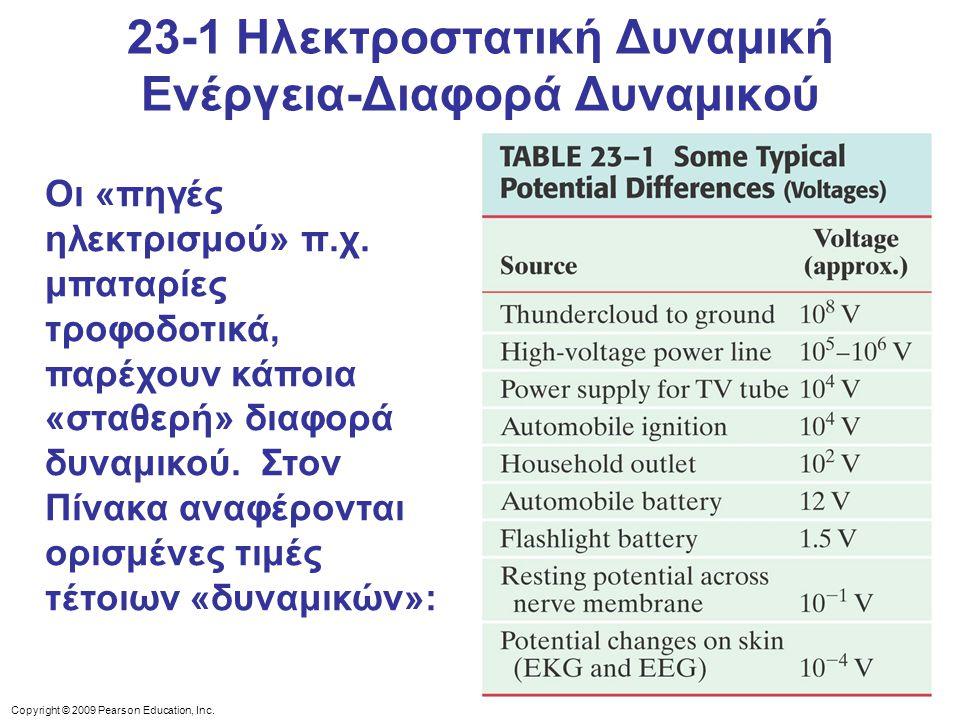 23-1 Ηλεκτροστατική Δυναμική Ενέργεια-Διαφορά Δυναμικού