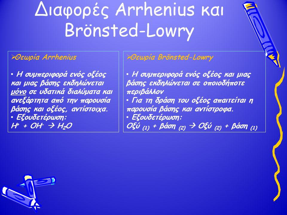 Διαφορές Arrhenius και Brönsted-Lowry