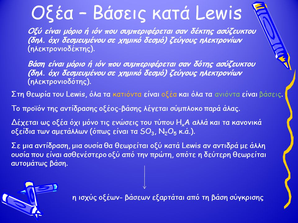 Οξέα – Βάσεις κατά Lewis