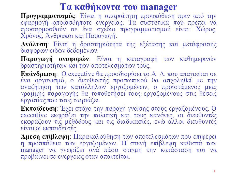 Τα καθήκοντα του manager