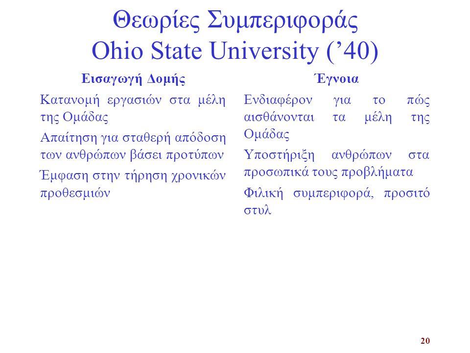 Θεωρίες Συμπεριφοράς Ohio State University ('40)