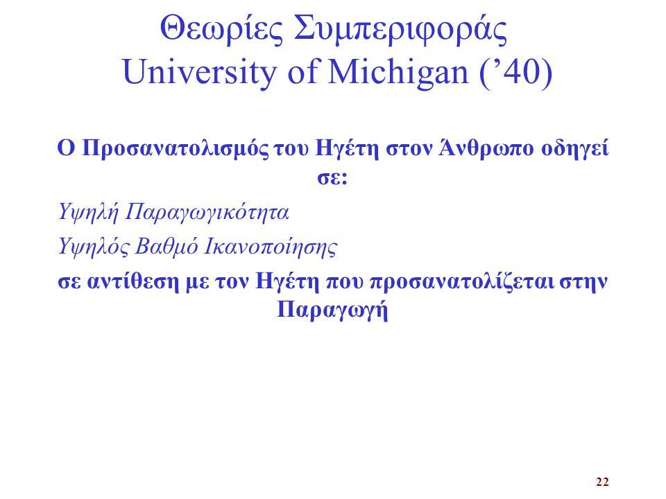 Θεωρίες Συμπεριφοράς University of Michigan ('40)