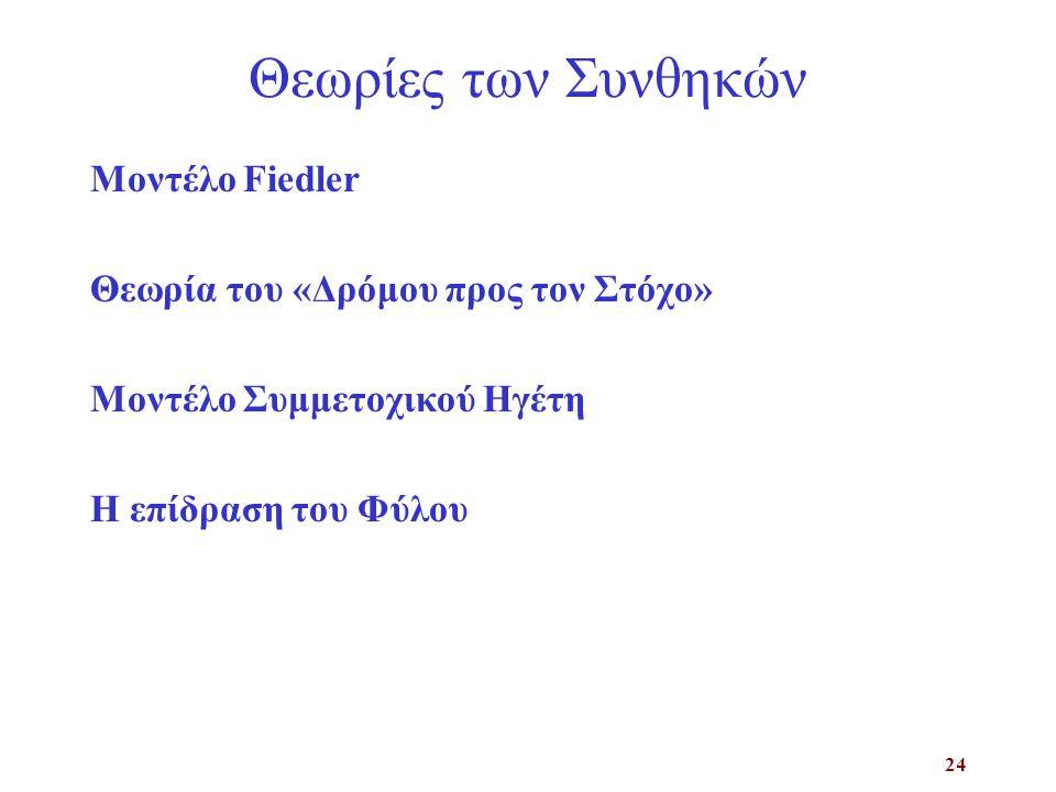 Θεωρίες των Συνθηκών Μοντέλο Fiedler