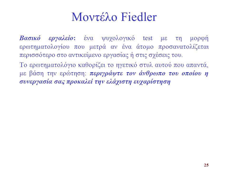 Μοντέλο Fiedler