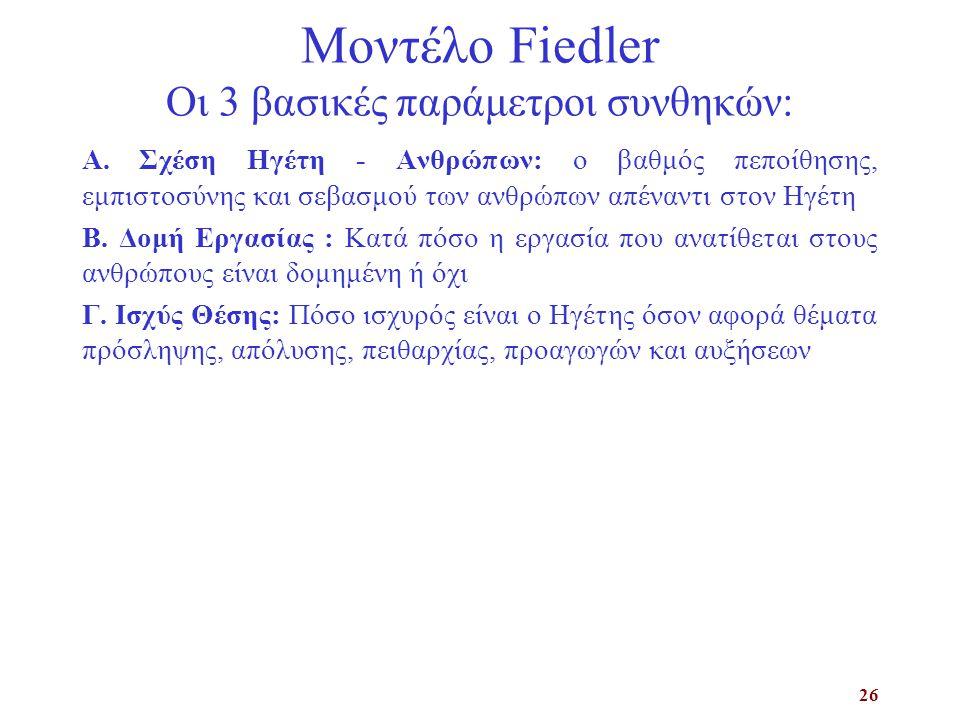 Μοντέλο Fiedler Οι 3 βασικές παράμετροι συνθηκών:
