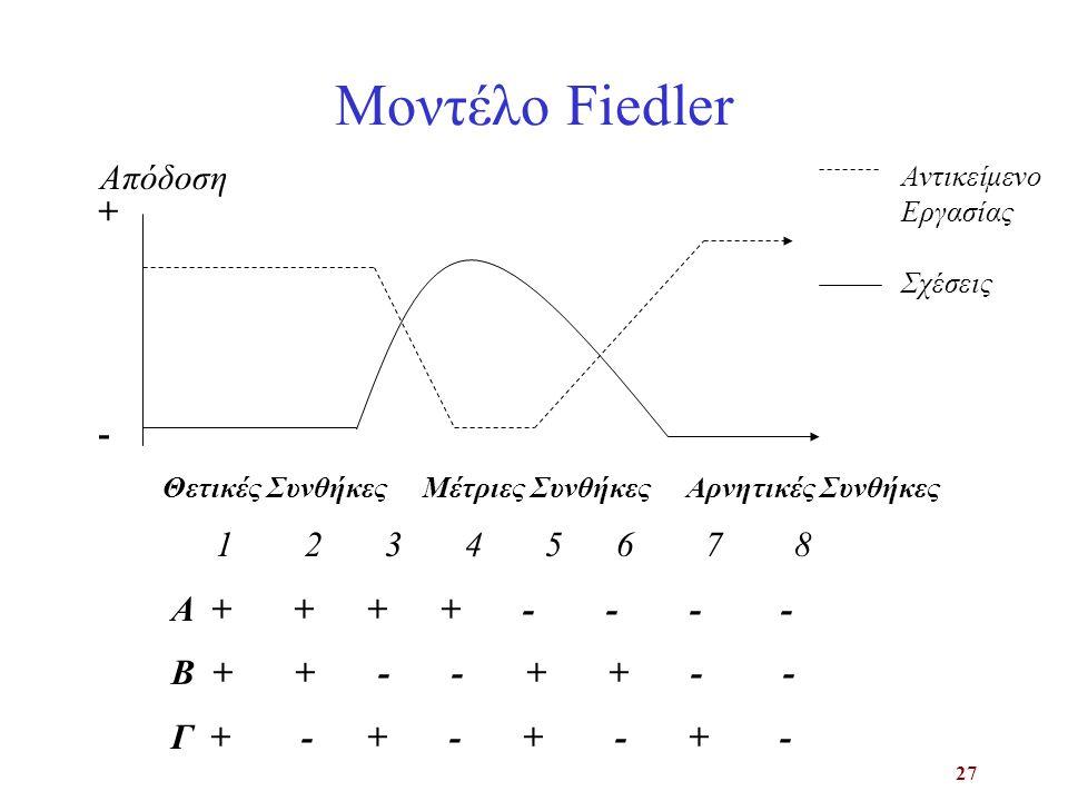 Μοντέλο Fiedler Απόδοση + - 1 2 3 4 5 6 7 8 Α + + + + - - - -