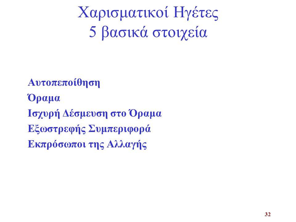 Χαρισματικοί Ηγέτες 5 βασικά στοιχεία