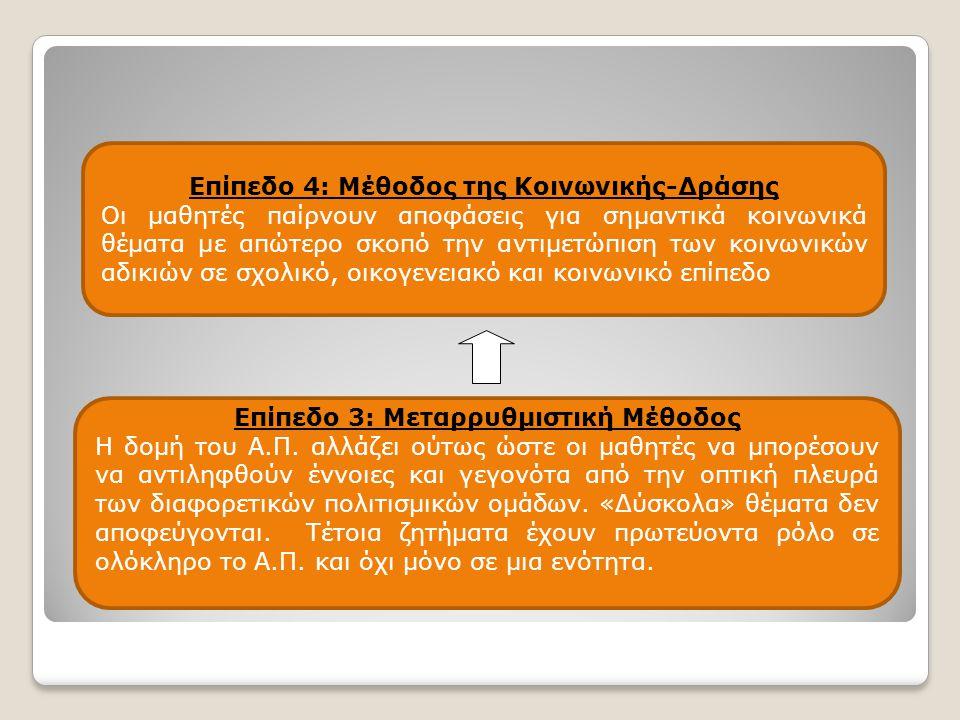 Επίπεδο 4: Μέθοδος της Κοινωνικής-Δράσης