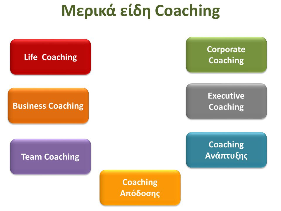 Μερικά είδη Coaching Corporate Coaching Life Coaching