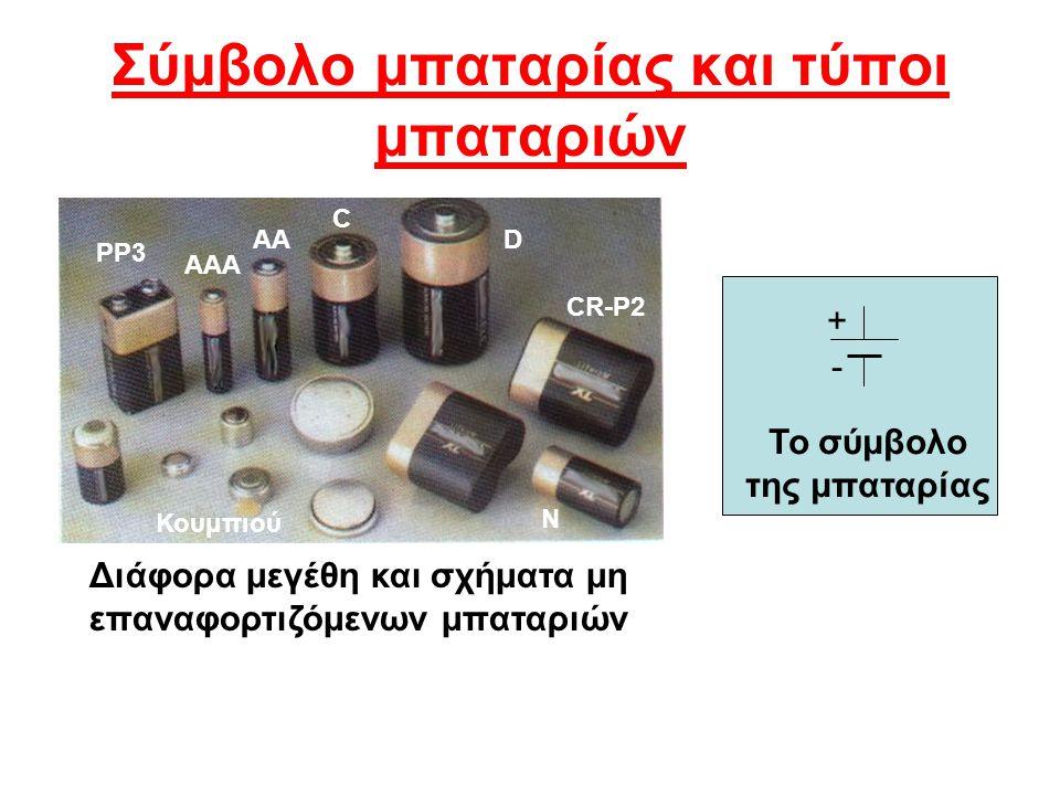 Σύμβολο μπαταρίας και τύποι μπαταριών