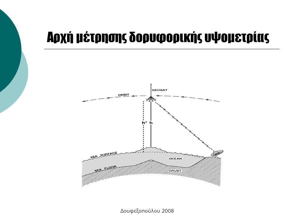 Αρχή μέτρησης δορυφορικής υψομετρίας