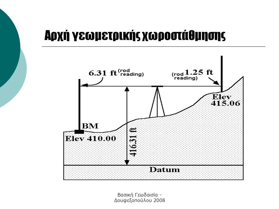 Αρχή γεωμετρικής χωροστάθμησης
