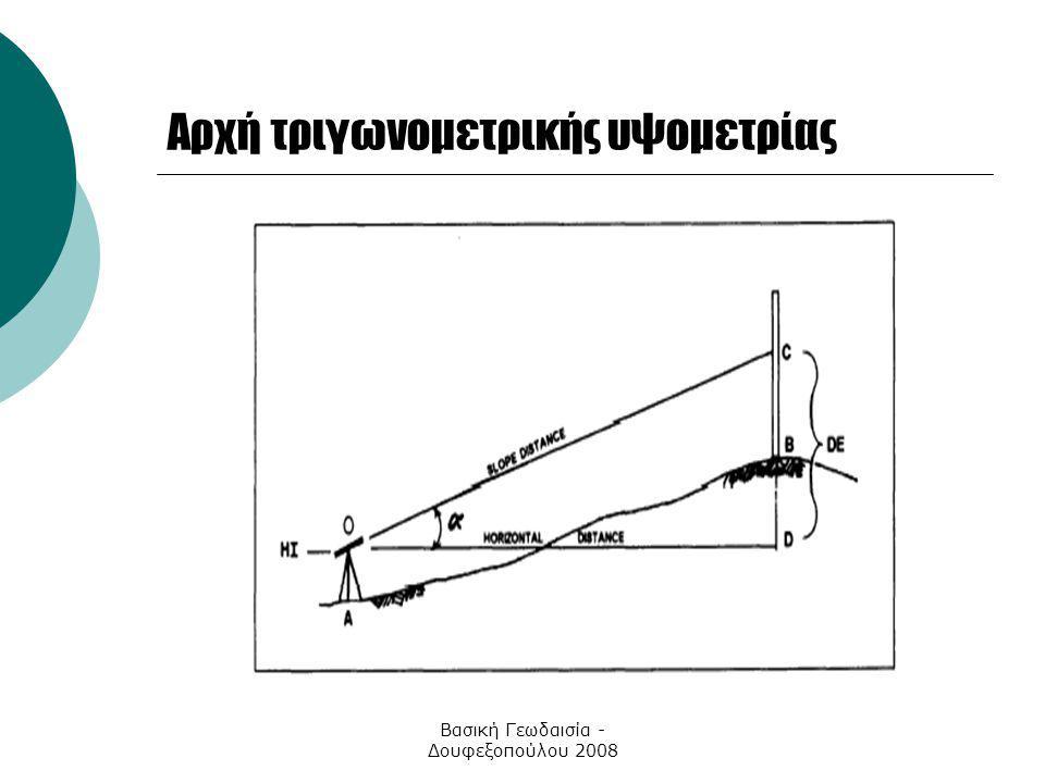 Αρχή τριγωνομετρικής υψομετρίας