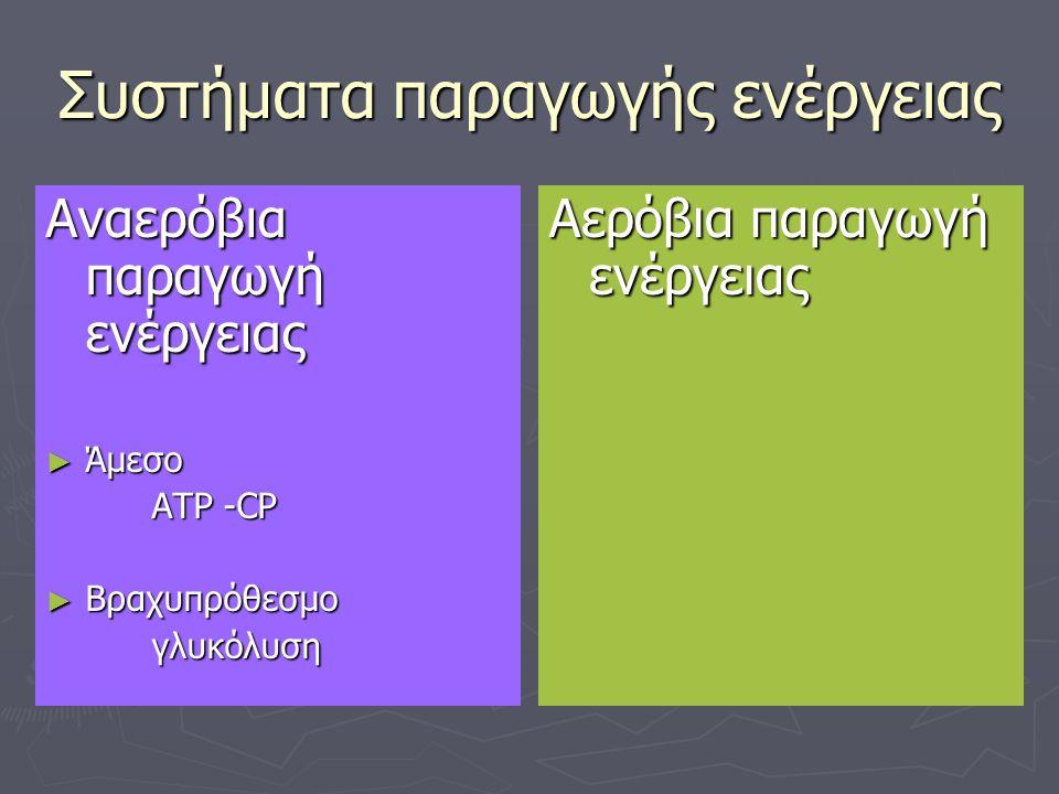 Συστήματα παραγωγής ενέργειας