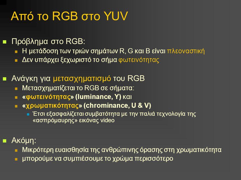 Από το RGB στο YUV Πρόβλημα στο RGB: Ανάγκη για μετασχηματισμό του RGB