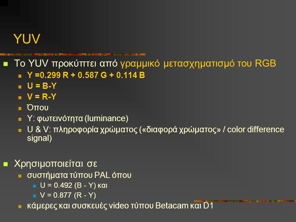YUV Το YUV προκύπτει από γραμμικό μετασχηματισμό του RGB