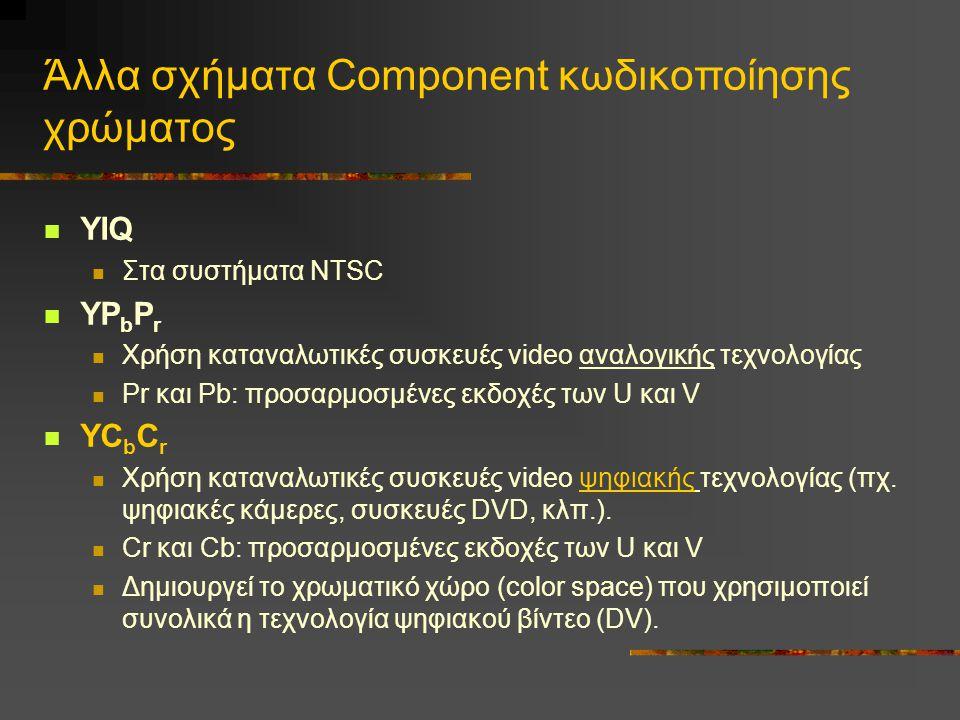 Άλλα σχήματα Component κωδικοποίησης χρώματος