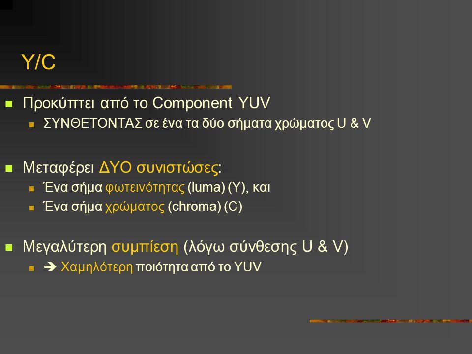 Y/C Προκύπτει από το Component YUV Μεταφέρει ΔΥΟ συνιστώσες: