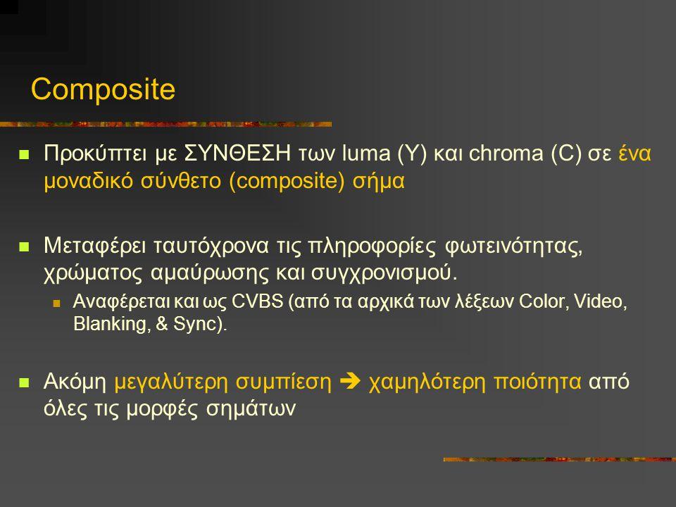 Composite Προκύπτει με ΣΥΝΘΕΣΗ των luma (Y) και chroma (C) σε ένα μοναδικό σύνθετο (composite) σήμα.