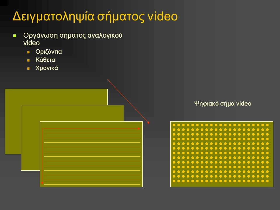 Δειγματοληψία σήματος video