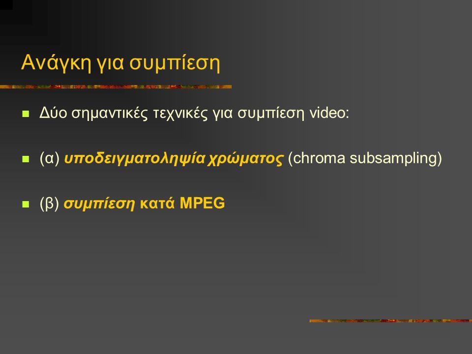 Ανάγκη για συμπίεση Δύο σημαντικές τεχνικές για συμπίεση video: