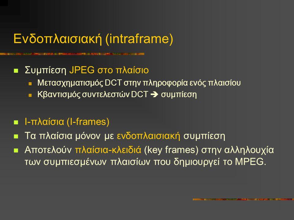 Ενδοπλαισιακή (intraframe)