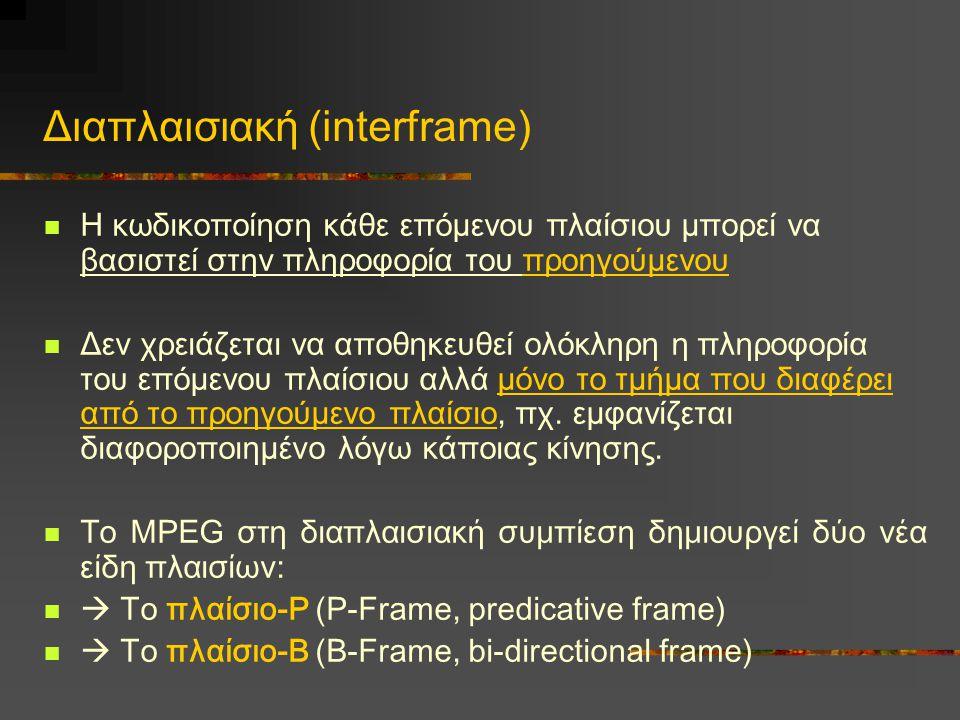 Διαπλαισιακή (interframe)