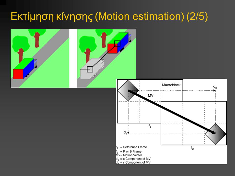 Εκτίμηση κίνησης (Motion estimation) (2/5)