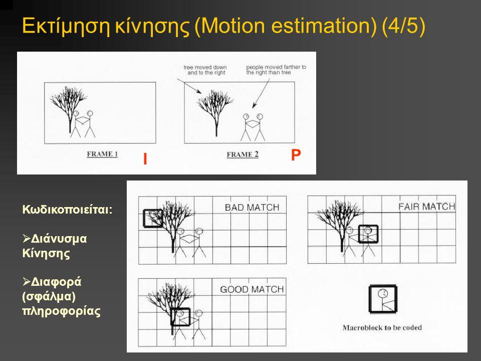 Εκτίμηση κίνησης (Motion estimation) (4/5)