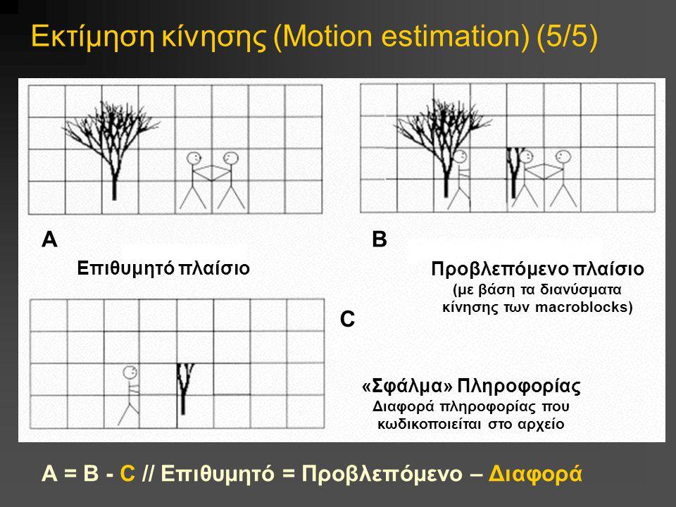 Εκτίμηση κίνησης (Motion estimation) (5/5)