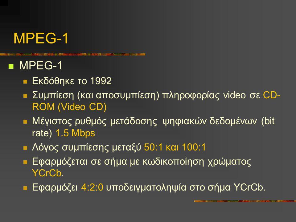 MPEG-1 MPEG-1 Εκδόθηκε το 1992