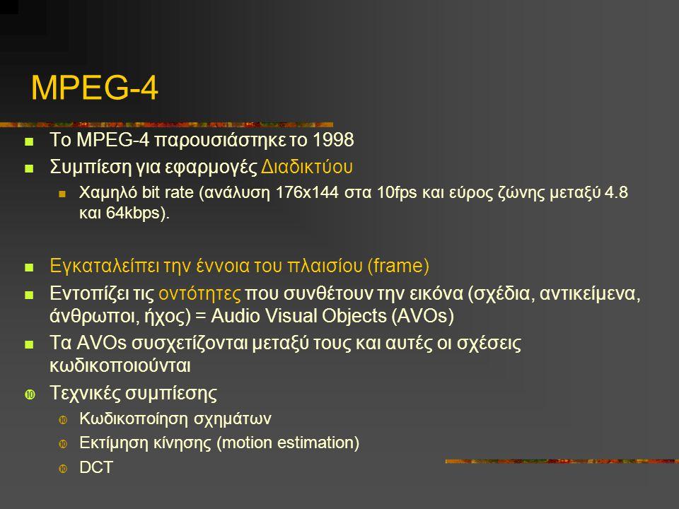 MPEG-4 Το MPEG-4 παρουσιάστηκε το 1998