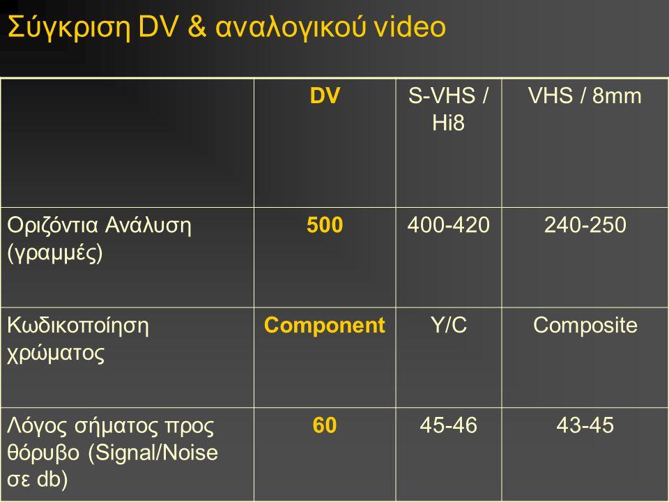 Σύγκριση DV & αναλογικού video