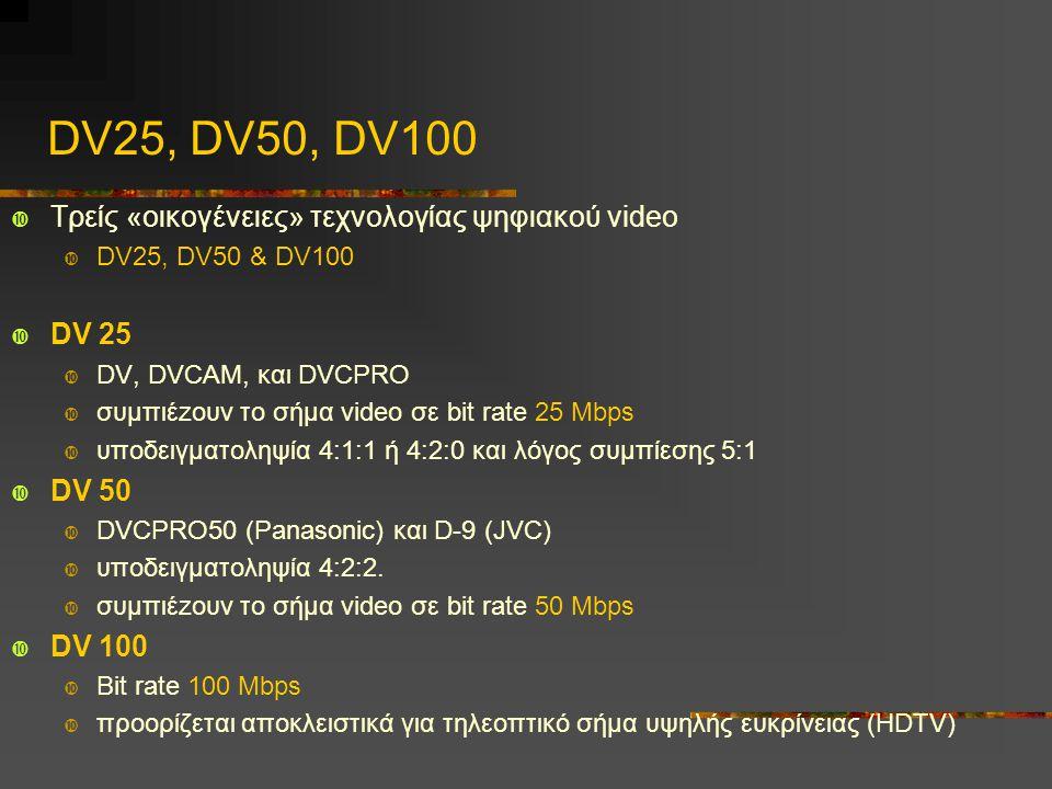 DV25, DV50, DV100 Τρείς «οικογένειες» τεχνολογίας ψηφιακού video DV 25