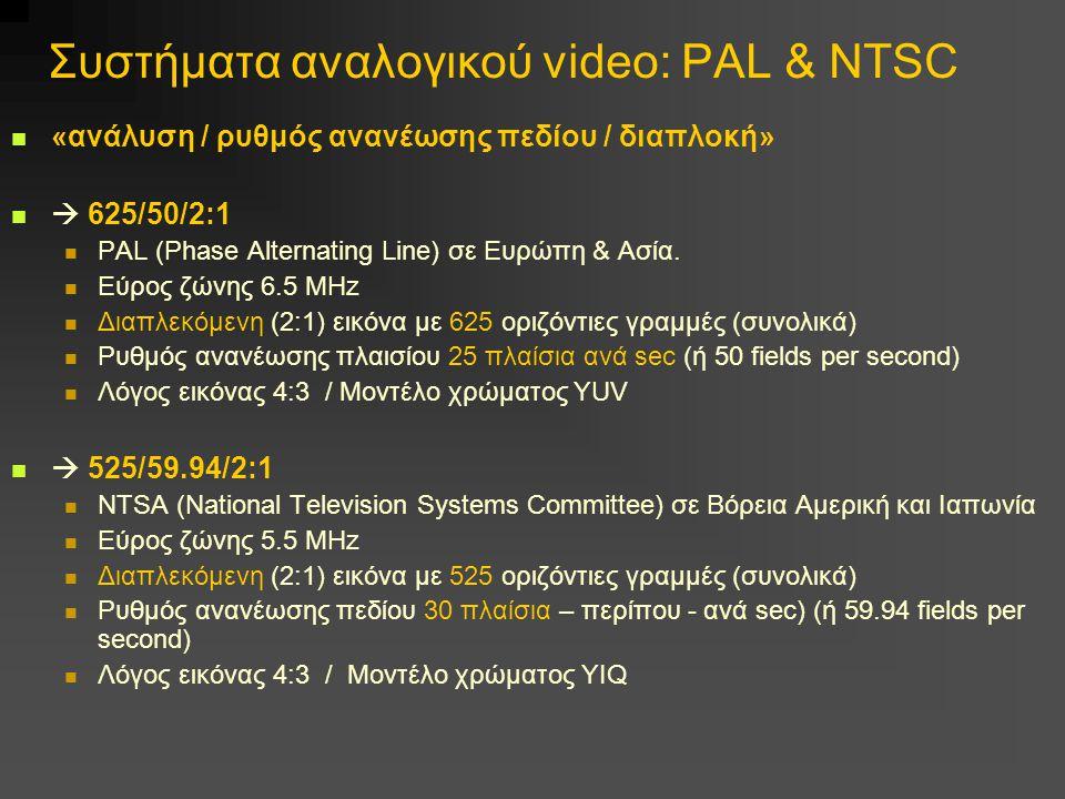 Συστήματα αναλογικού video: PAL & NTSC