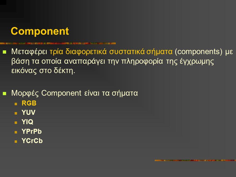 Component Μεταφέρει τρία διαφορετικά συστατικά σήματα (components) με βάση τα οποία αναπαράγει την πληροφορία της έγχρωμης εικόνας στο δέκτη.